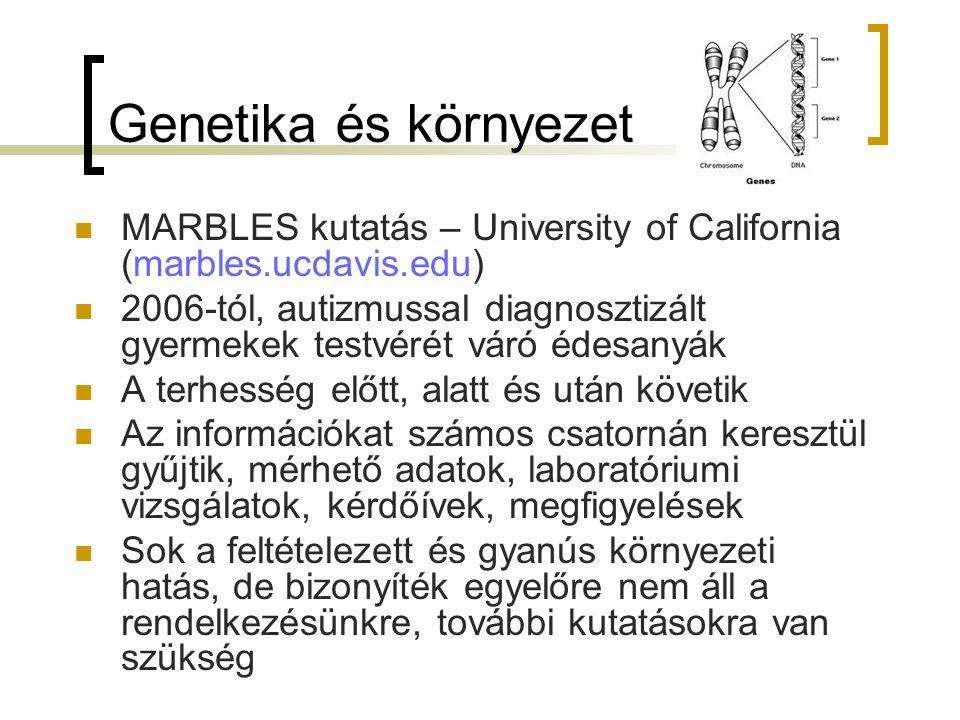 Genetika és környezet MARBLES kutatás – University of California (marbles.ucdavis.edu)