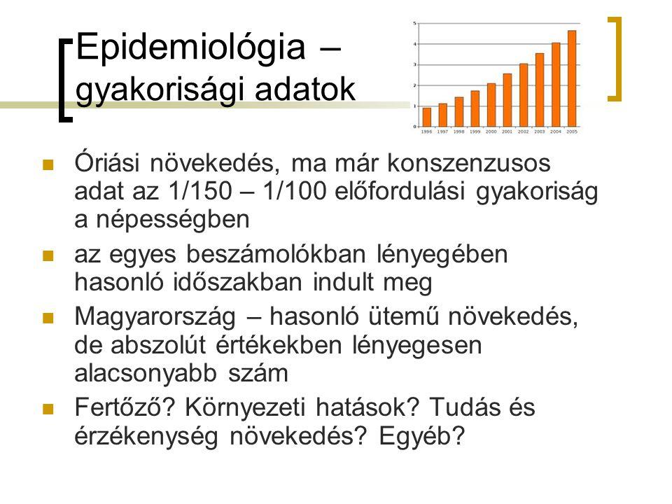 Epidemiológia – gyakorisági adatok