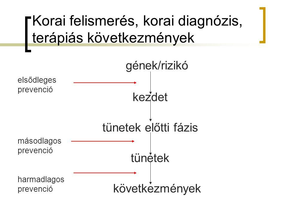 Korai felismerés, korai diagnózis, terápiás következmények