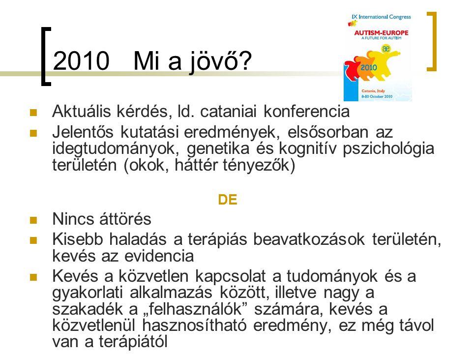 2010 Mi a jövő Aktuális kérdés, ld. cataniai konferencia