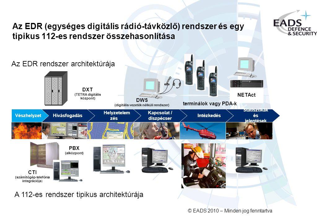 Az EDR (egységes digitális rádió-távközlő) rendszer és egy tipikus 112-es rendszer összehasonlítása