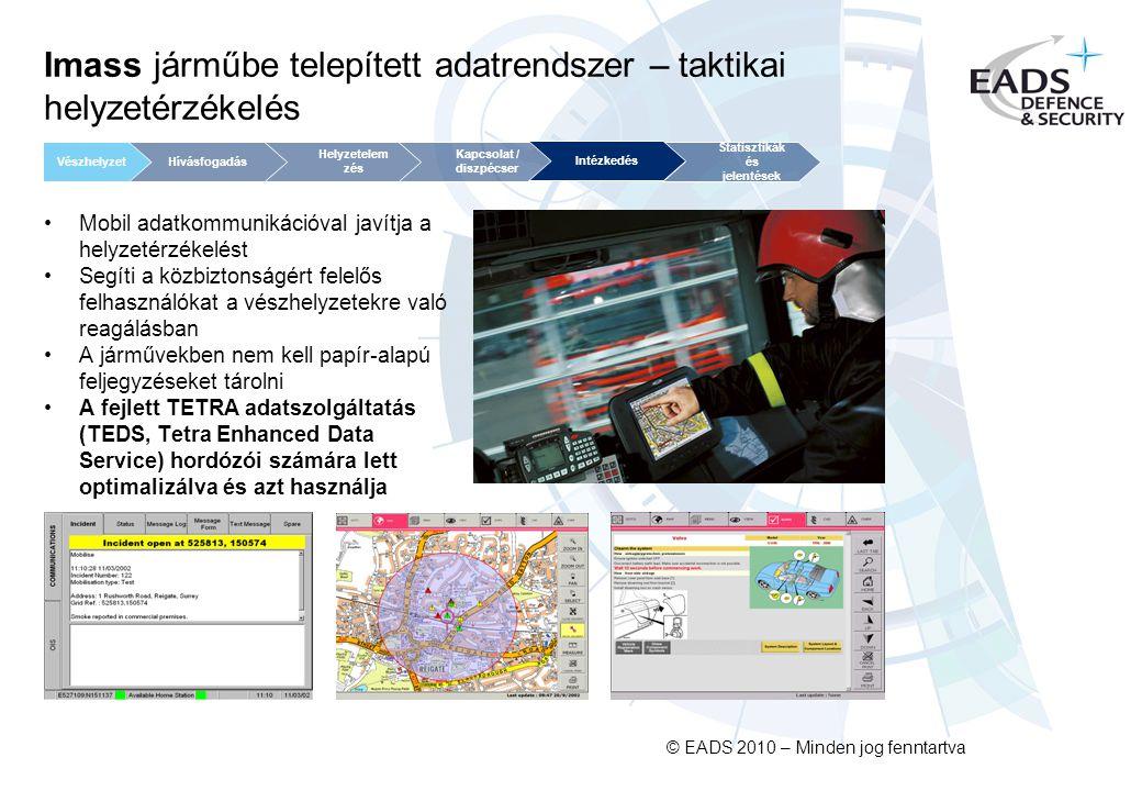 Imass járműbe telepített adatrendszer – taktikai helyzetérzékelés