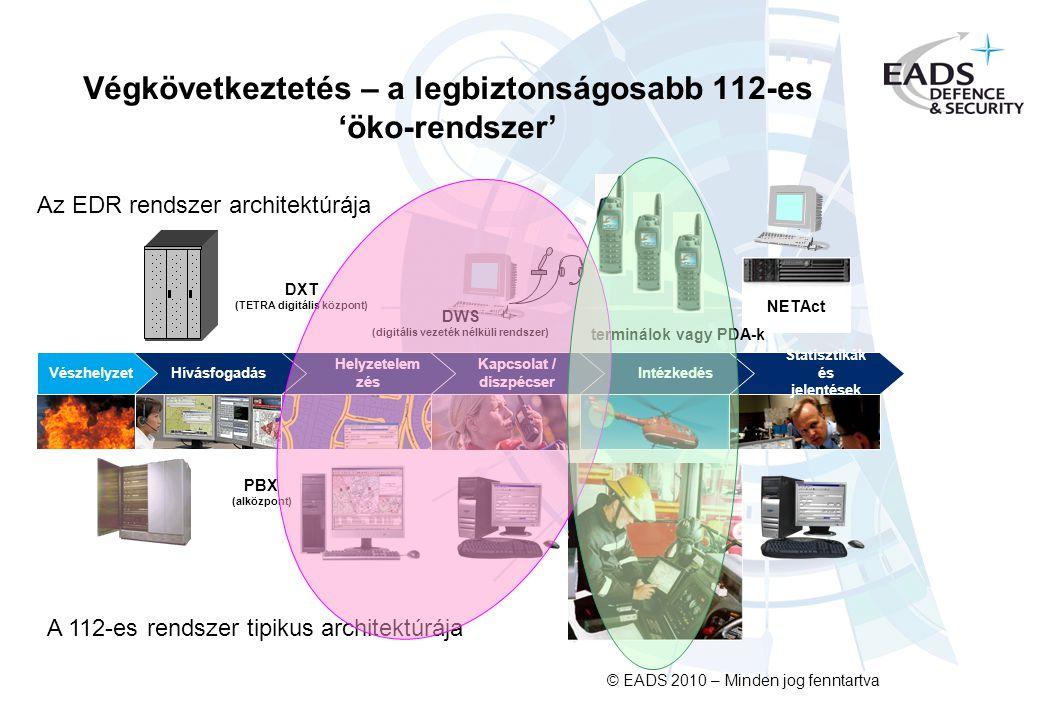 Végkövetkeztetés – a legbiztonságosabb 112-es 'öko-rendszer'