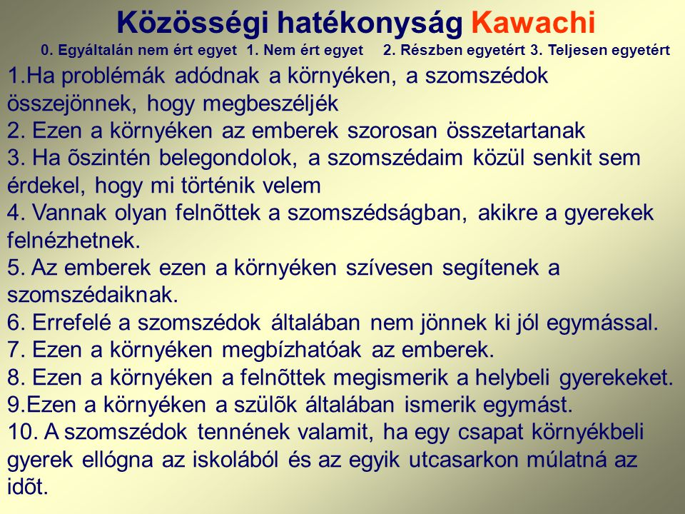 Közösségi hatékonyság Kawachi 0. Egyáltalán nem ért egyet. 1