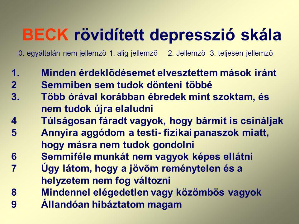 BECK rövidített depresszió skála