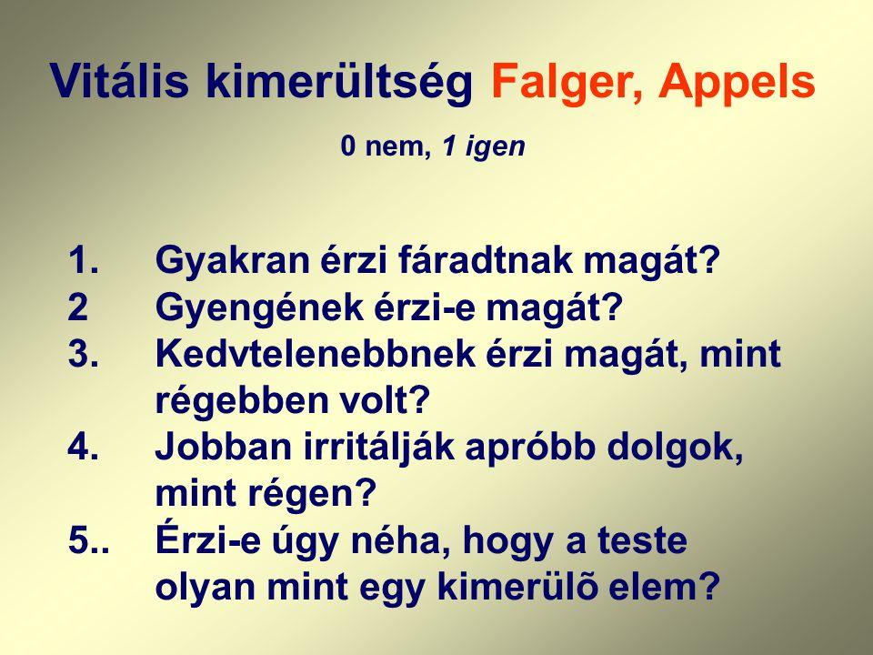 Vitális kimerültség Falger, Appels 0 nem, 1 igen