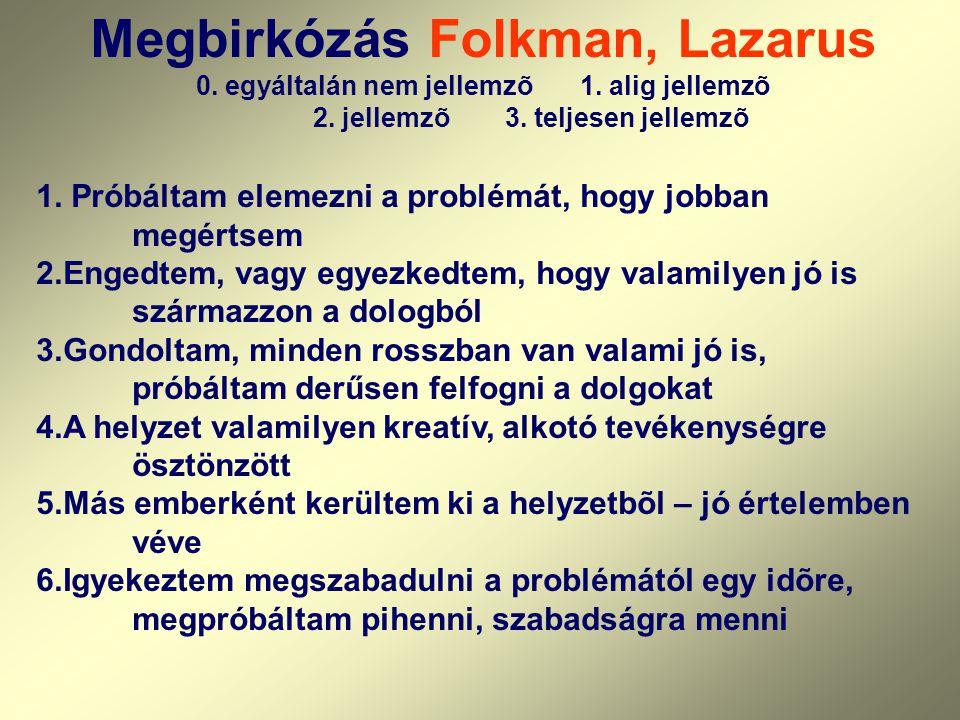 Megbirkózás Folkman, Lazarus 0. egyáltalán nem jellemzõ. 1