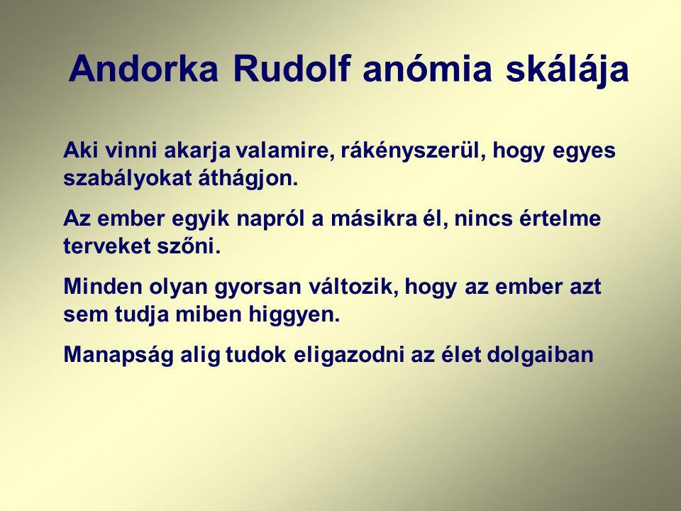 Andorka Rudolf anómia skálája