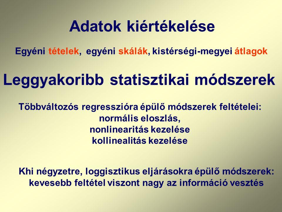 Leggyakoribb statisztikai módszerek
