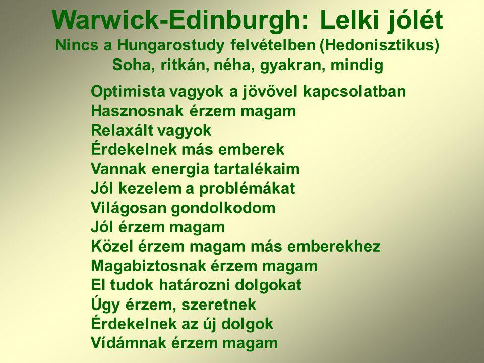 Warwick-Edinburgh: Lelki jólét Nincs a Hungarostudy felvételben (Hedonisztikus) Soha, ritkán, néha, gyakran, mindig
