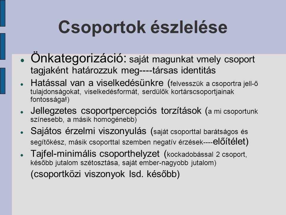 Csoportok észlelése Önkategorizáció: saját magunkat vmely csoport tagjaként határozzuk meg----társas identitás.