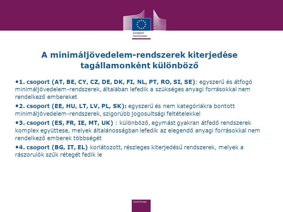 A minimáljövedelem-rendszerek kiterjedése tagállamonként különböző