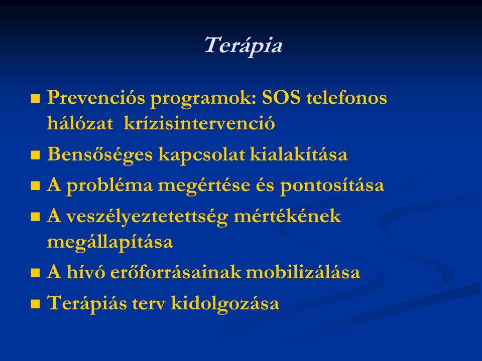 Terápia Prevenciós programok: SOS telefonos hálózat krízisintervenció