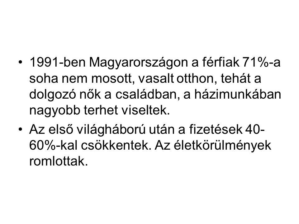 1991-ben Magyarországon a férfiak 71%-a soha nem mosott, vasalt otthon, tehát a dolgozó nők a családban, a házimunkában nagyobb terhet viseltek.