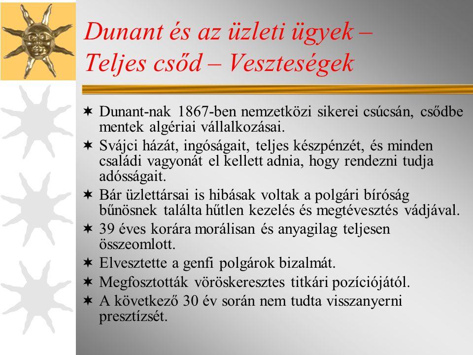 Dunant és az üzleti ügyek – Teljes csőd – Veszteségek