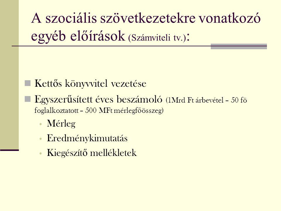 A szociális szövetkezetekre vonatkozó egyéb előírások (Számviteli tv