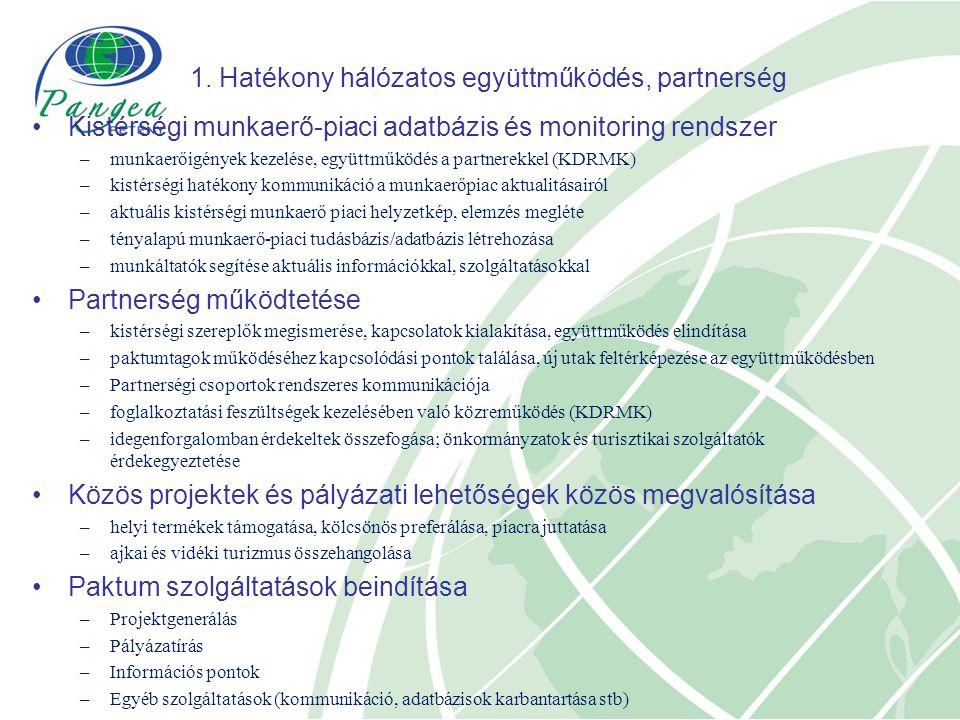 1. Hatékony hálózatos együttműködés, partnerség