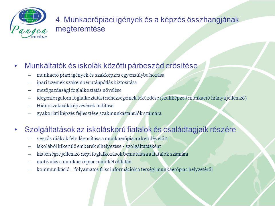 4. Munkaerőpiaci igények és a képzés összhangjának megteremtése