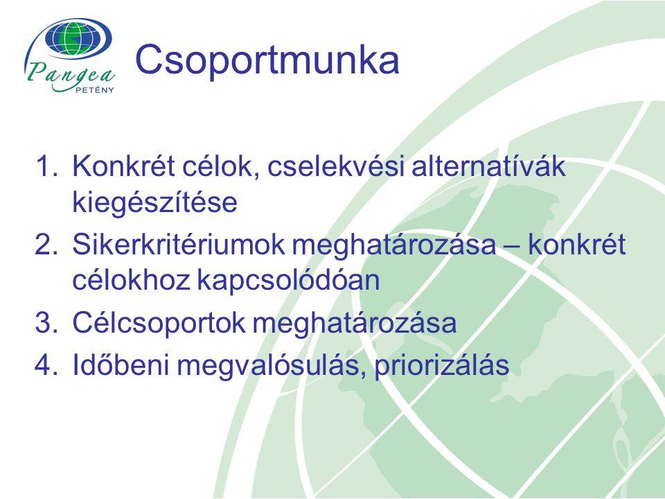Csoportmunka Konkrét célok, cselekvési alternatívák kiegészítése