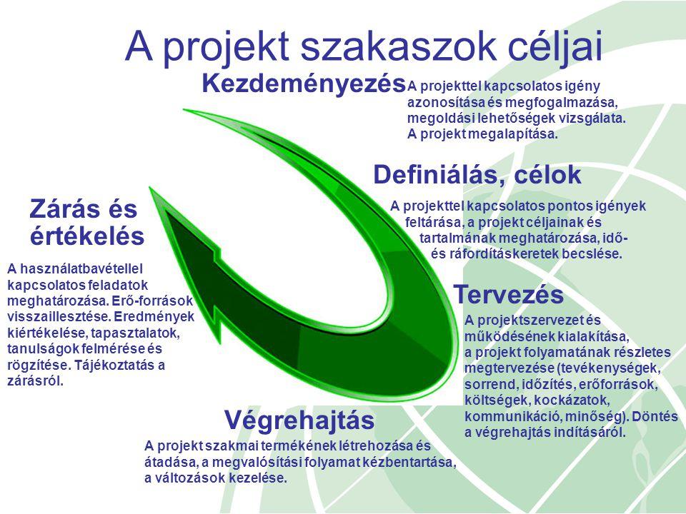 A projekt szakaszok céljai