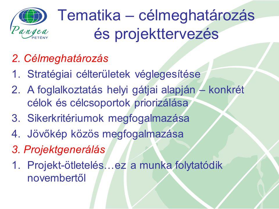 Tematika – célmeghatározás és projekttervezés