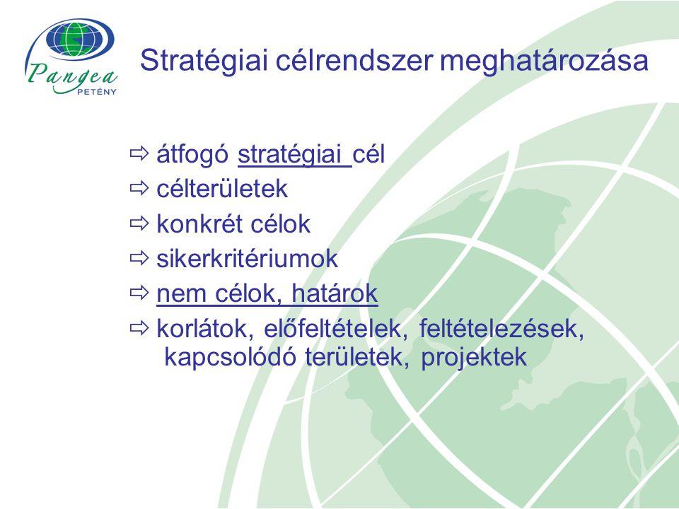 Stratégiai célrendszer meghatározása