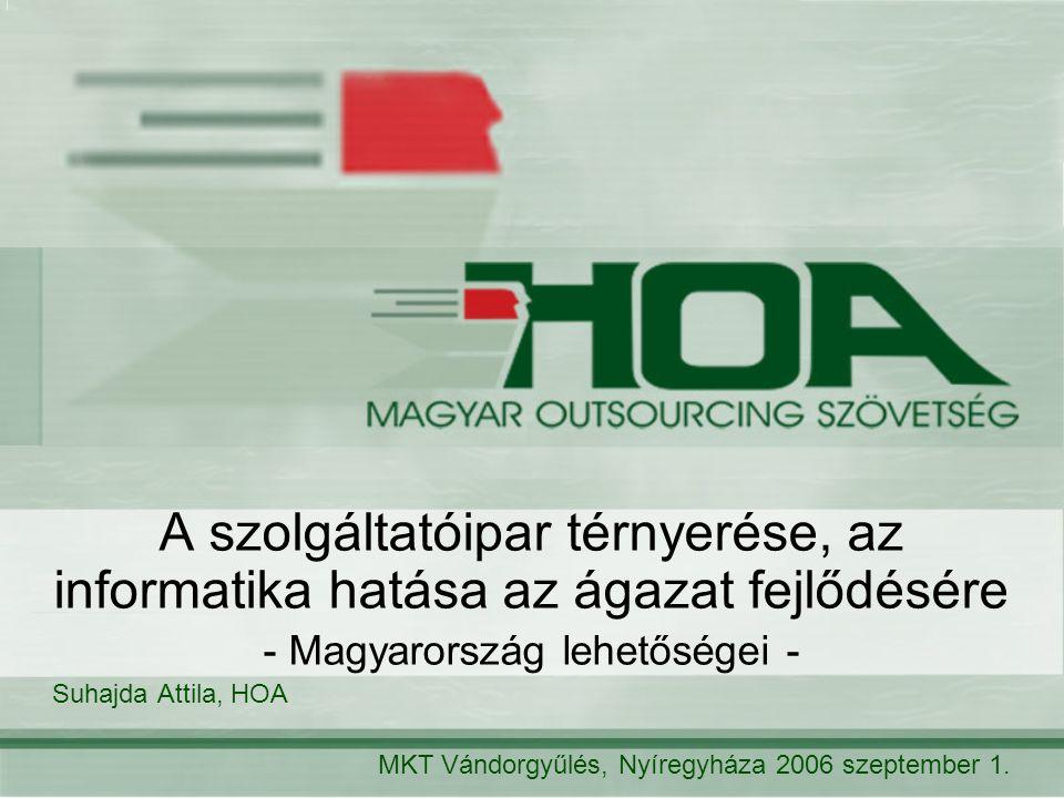 - Magyarország lehetőségei -