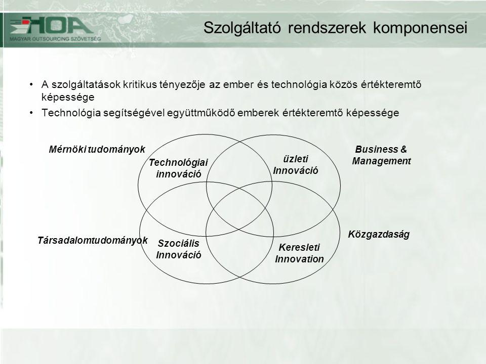 Szolgáltató rendszerek komponensei