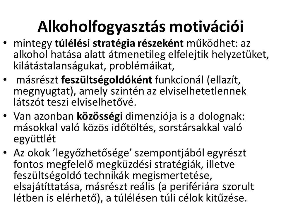 Alkoholfogyasztás motivációi