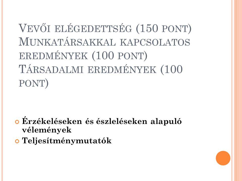 Vevői elégedettség (150 pont) Munkatársakkal kapcsolatos eredmények (100 pont) Társadalmi eredmények (100 pont)