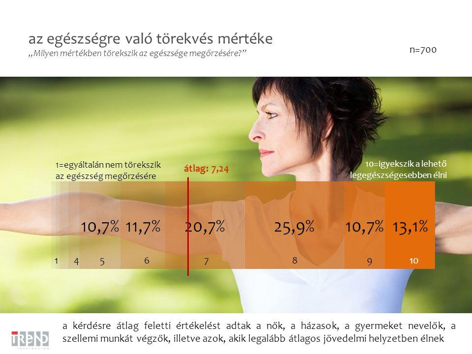 """az egészségre való törekvés mértéke """"Milyen mértékben törekszik az egészsége megőrzésére"""