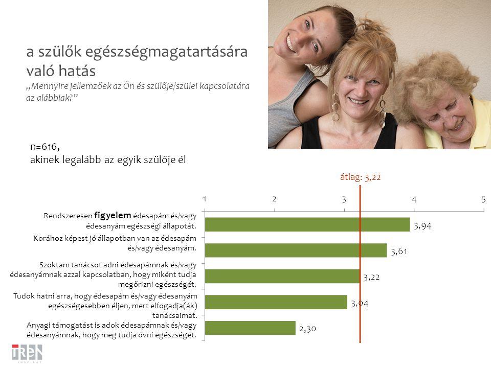 """a szülők egészségmagatartására való hatás """"Mennyire jellemzőek az Ön és szülője/szülei kapcsolatára az alábbiak"""