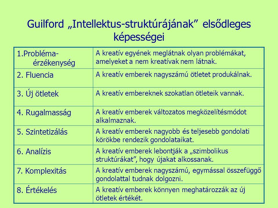 """Guilford """"Intellektus-struktúrájának elsődleges képességei"""