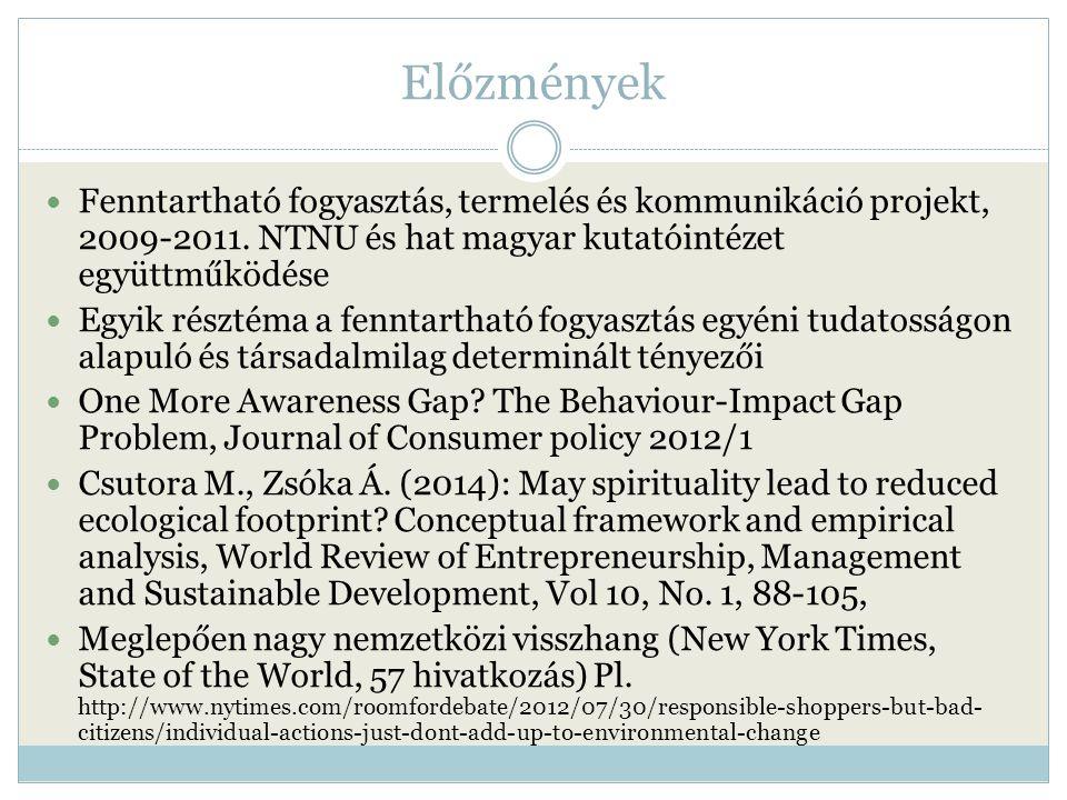 Előzmények Fenntartható fogyasztás, termelés és kommunikáció projekt, 2009-2011. NTNU és hat magyar kutatóintézet együttműködése.