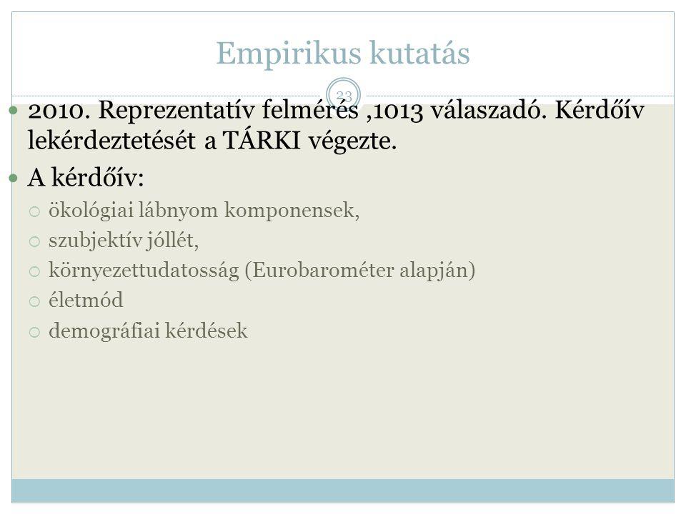 Empirikus kutatás 2010. Reprezentatív felmérés ,1013 válaszadó. Kérdőív lekérdeztetését a TÁRKI végezte.