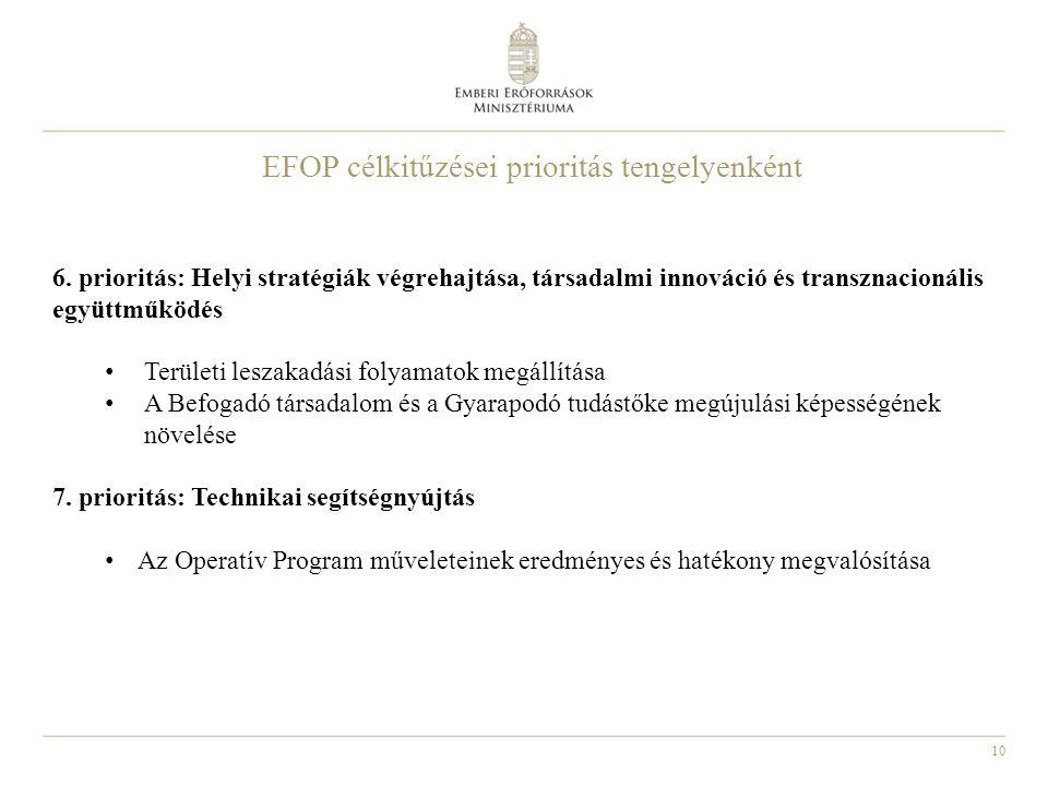 EFOP célkitűzései prioritás tengelyenként