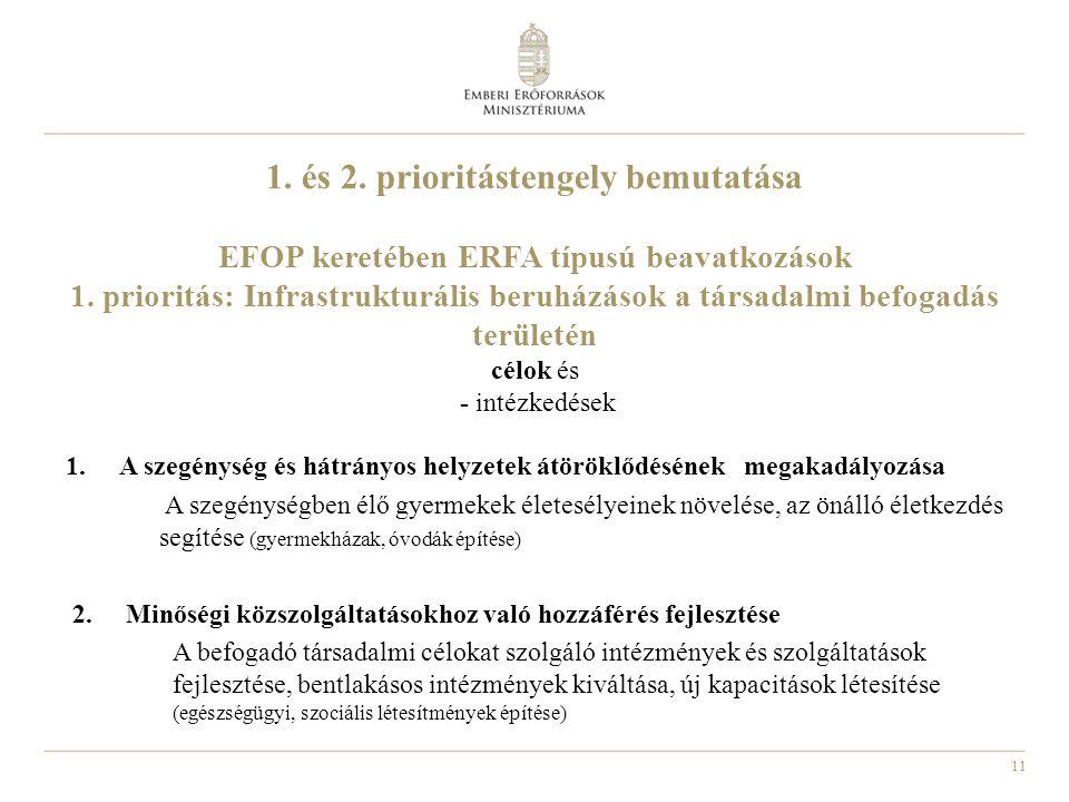 1. és 2. prioritástengely bemutatása EFOP keretében ERFA típusú beavatkozások 1. prioritás: Infrastrukturális beruházások a társadalmi befogadás területén célok és - intézkedések
