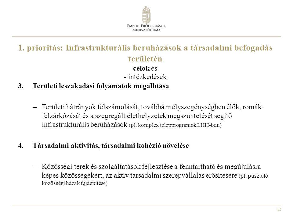 1. prioritás: Infrastrukturális beruházások a társadalmi befogadás területén célok és - intézkedések