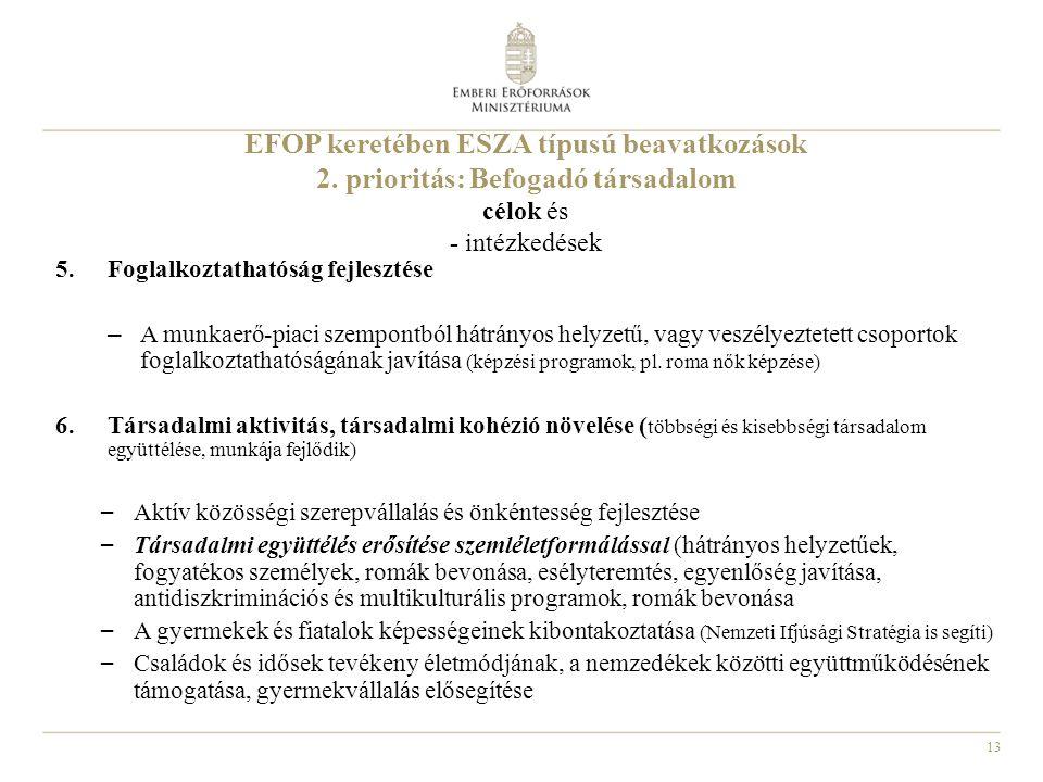 EFOP keretében ESZA típusú beavatkozások 2