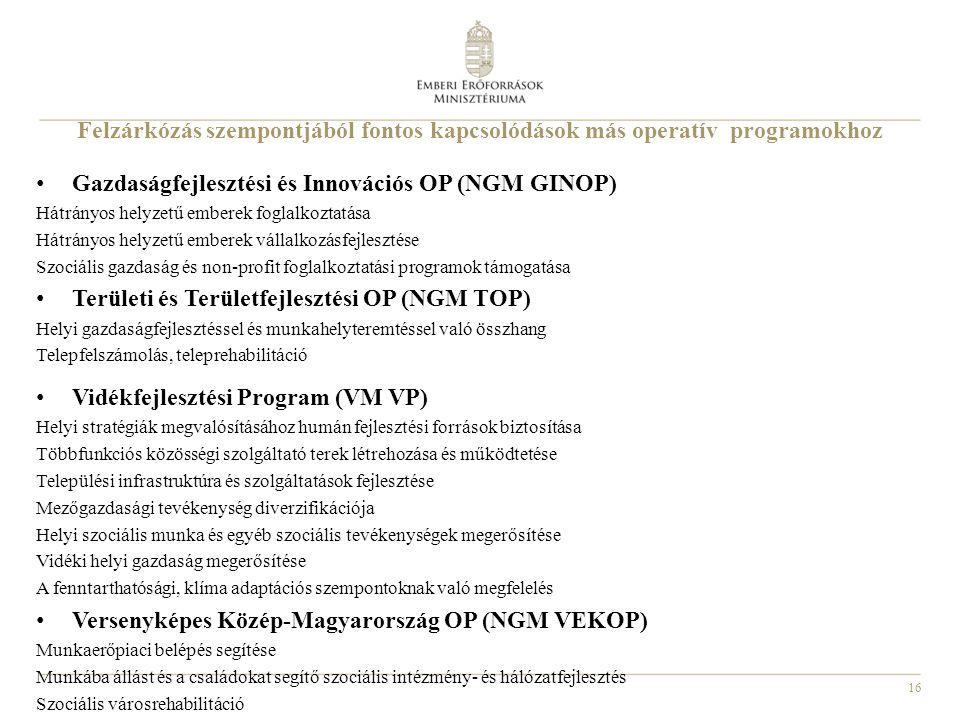 Gazdaságfejlesztési és Innovációs OP (NGM GINOP)