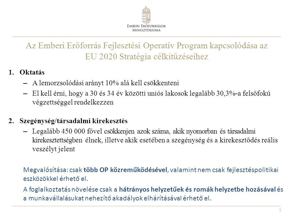 Az Emberi Erőforrás Fejlesztési Operatív Program kapcsolódása az EU 2020 Stratégia célkitűzéseihez