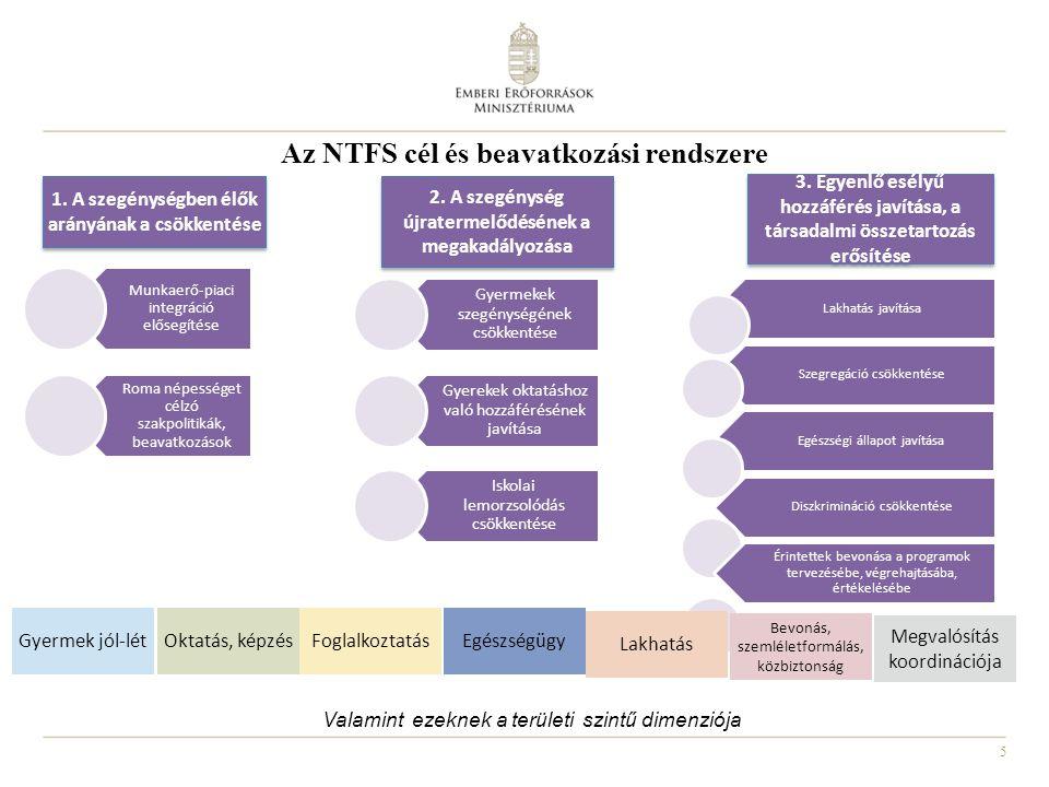 Az NTFS cél és beavatkozási rendszere
