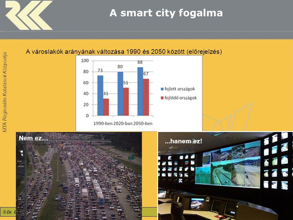 A smart city fogalma A városlakók arányának változása 1990 és 2050 között (előrejelzés) Nem ez… ...hanem ez!