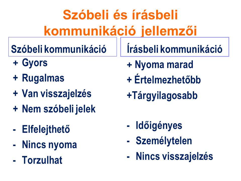 Szóbeli és írásbeli kommunikáció jellemzői