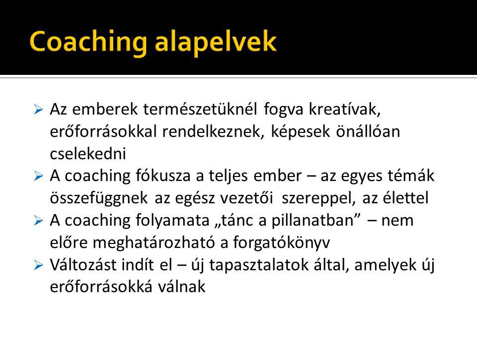 Coaching alapelvek Az emberek természetüknél fogva kreatívak, erőforrásokkal rendelkeznek, képesek önállóan cselekedni.