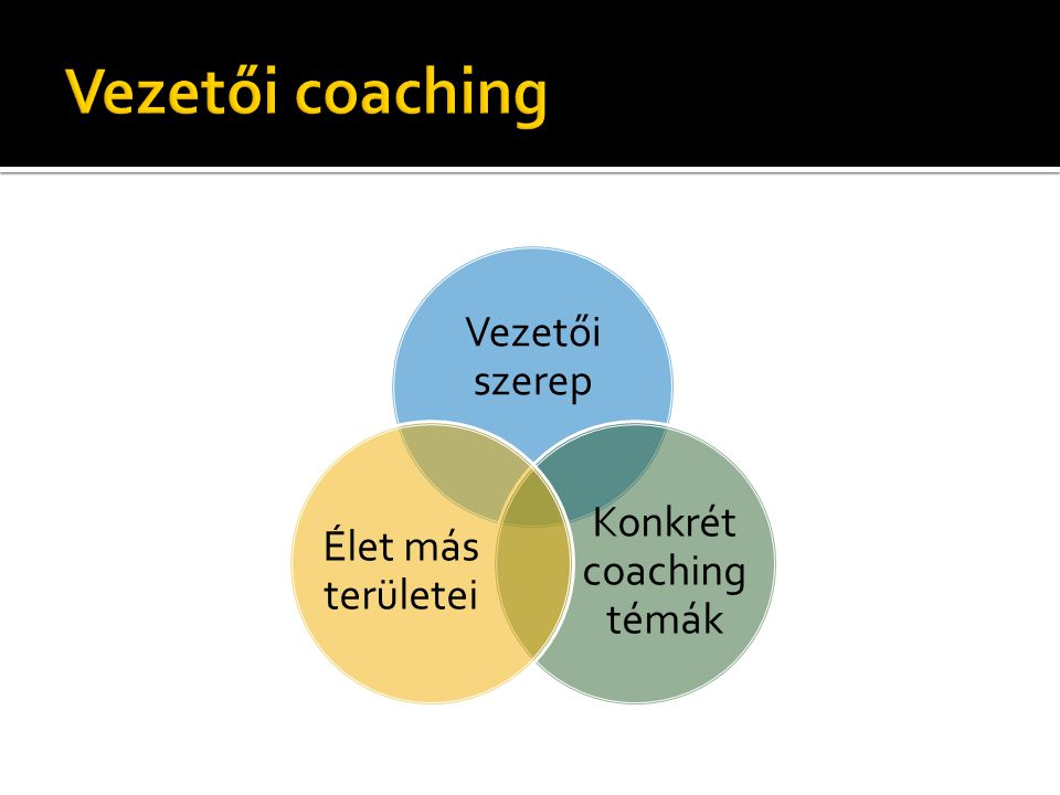 Konkrét coaching témák
