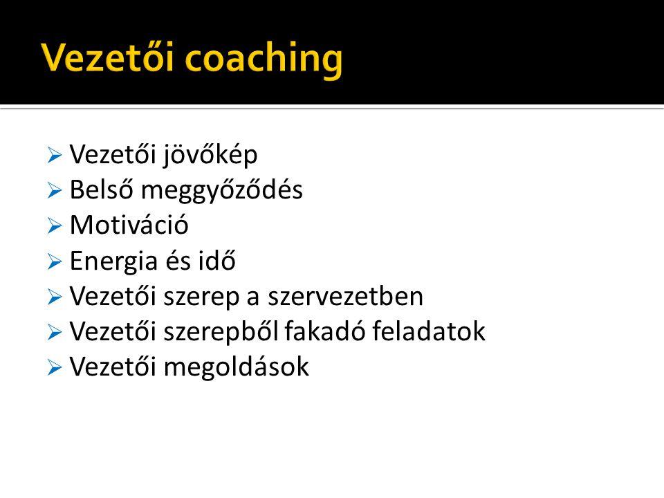Vezetői coaching Vezetői jövőkép Belső meggyőződés Motiváció