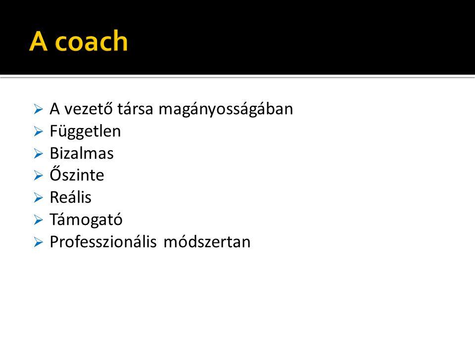 A coach A vezető társa magányosságában Független Bizalmas Őszinte