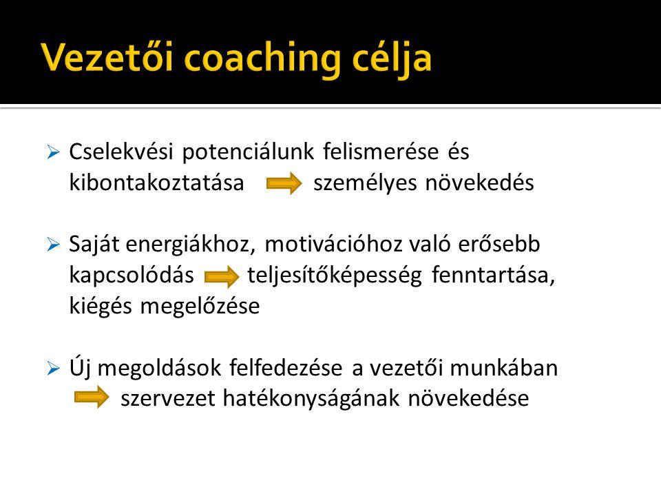 Vezetői coaching célja