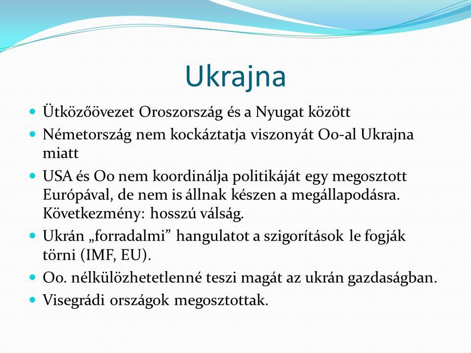 Ukrajna Ütközőövezet Oroszország és a Nyugat között